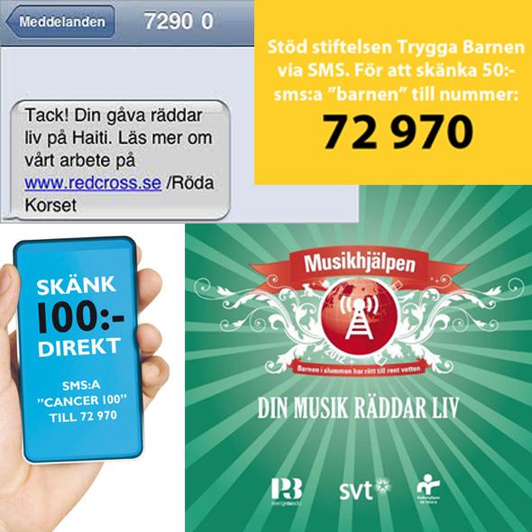 Wywallet istället för betal-SMS